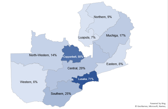 Zambia Access to electricity by region